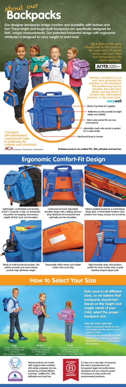 ergonomics-about-our-backpacks-2017.jpg